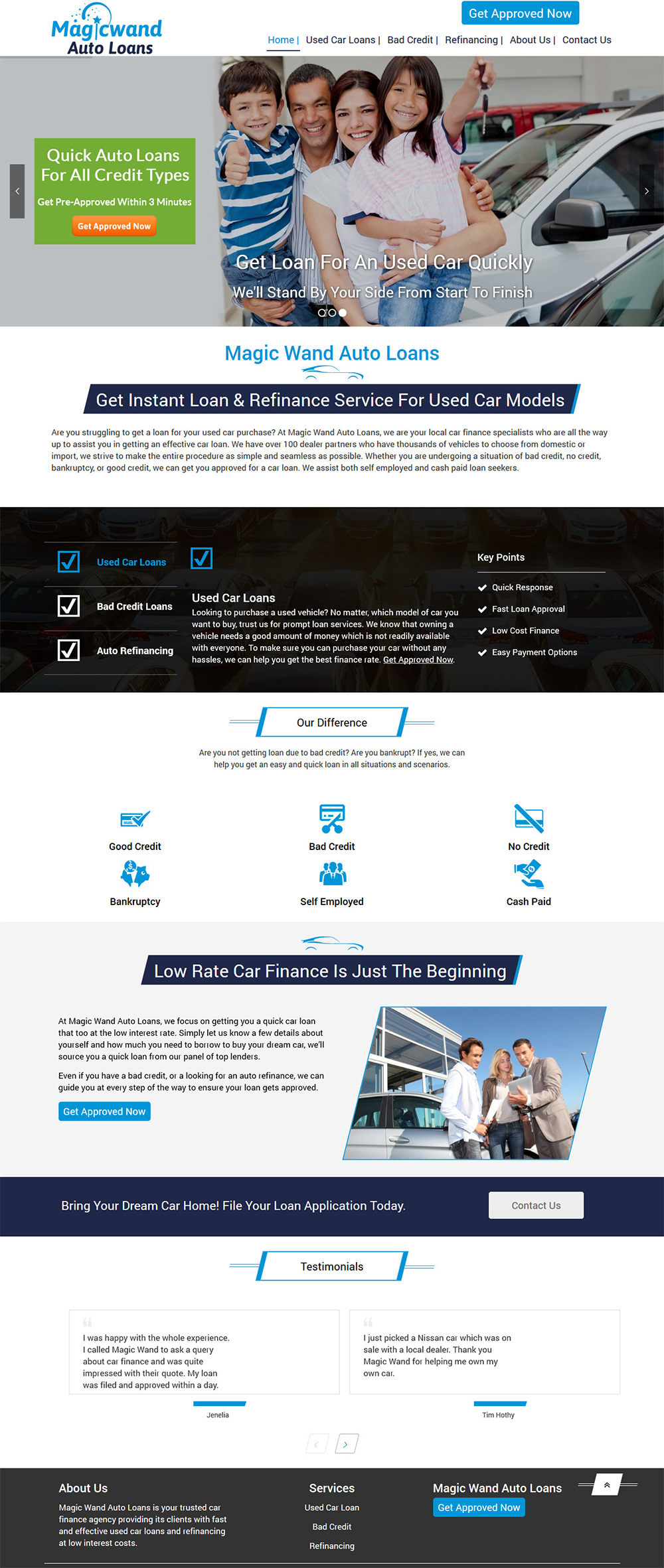 Web Development Mississauga